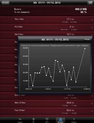 shot-15-history-chart.png